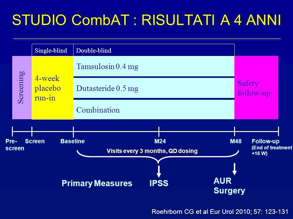 STUDIO CombAT : RISULTATI A 4 ANNI