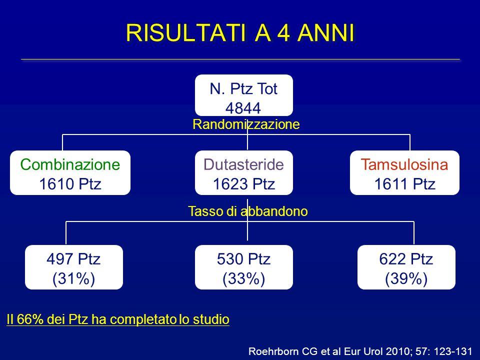 RISULTATI A 4 ANNI N. Ptz Tot 4844 Combinazione 1610 Ptz Dutasteride