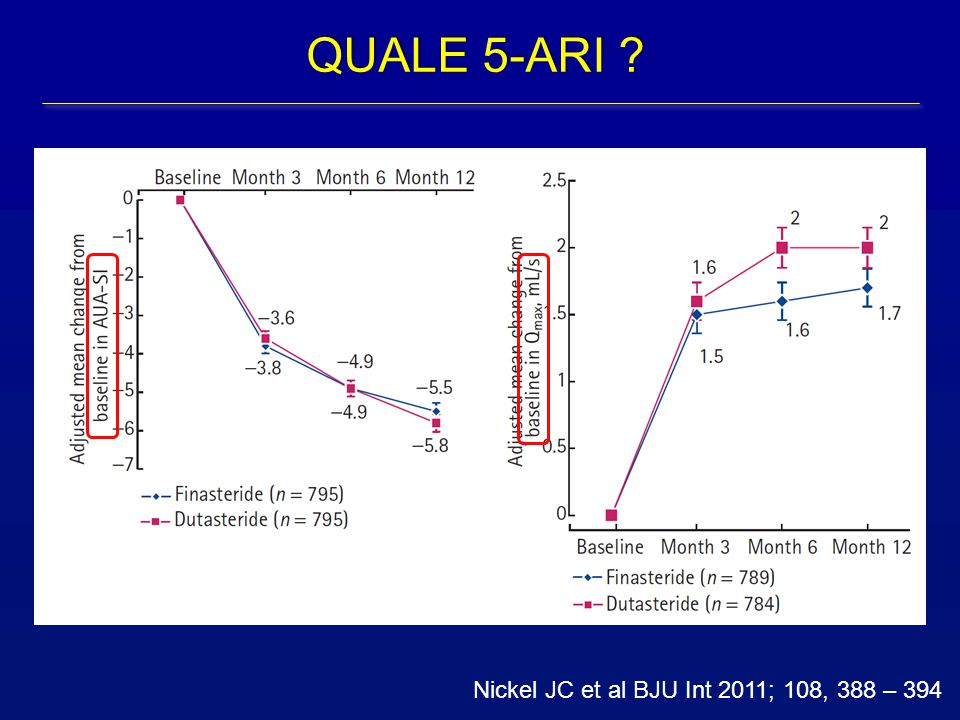 QUALE 5-ARI Nickel JC et al BJU Int 2011; 108, 388 – 394
