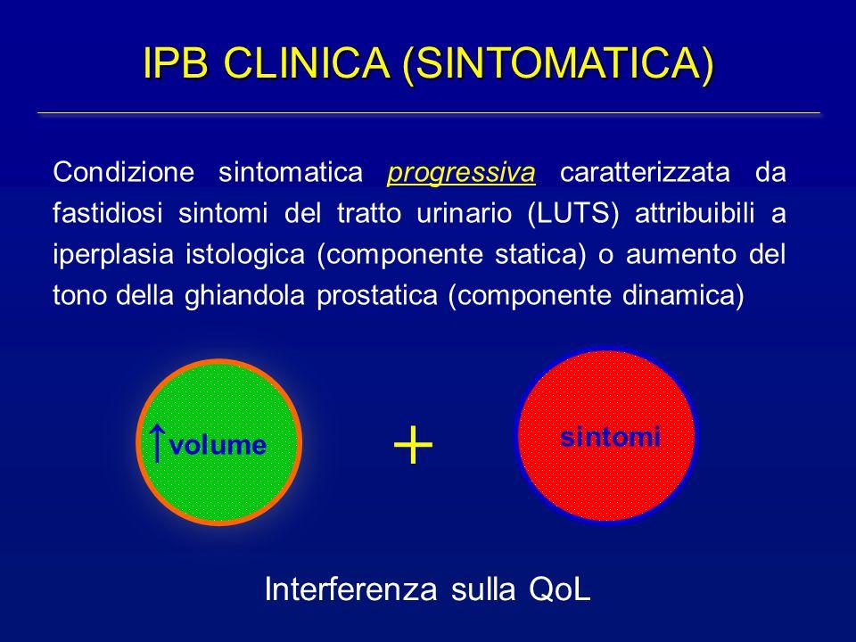 + IPB CLINICA (SINTOMATICA) ↑volume Interferenza sulla QoL