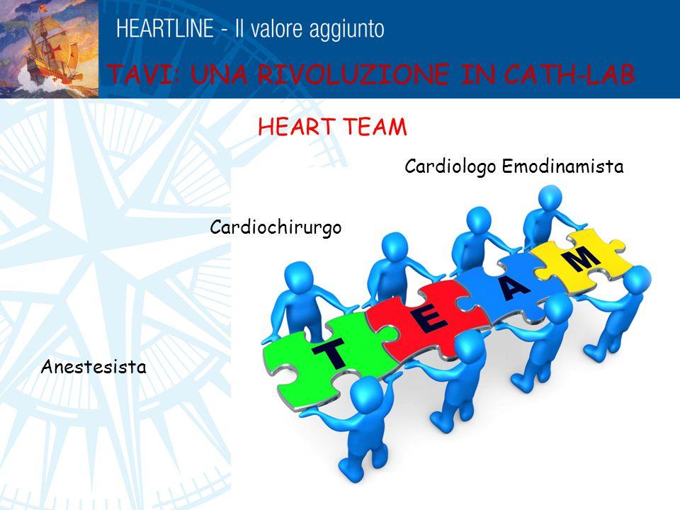 Cardiologo Emodinamista