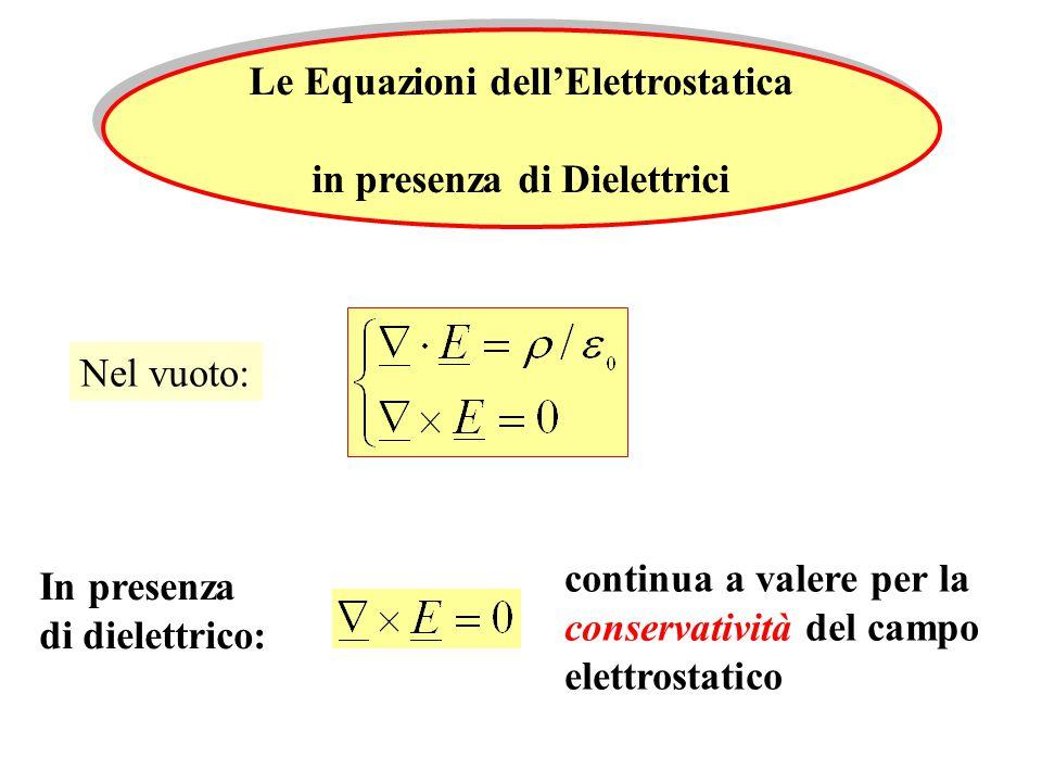 Le Equazioni dell'Elettrostatica in presenza di Dielettrici