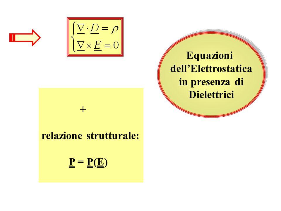 Equazioni dell'Elettrostatica in presenza di Dielettrici + relazione strutturale: P = P(E)