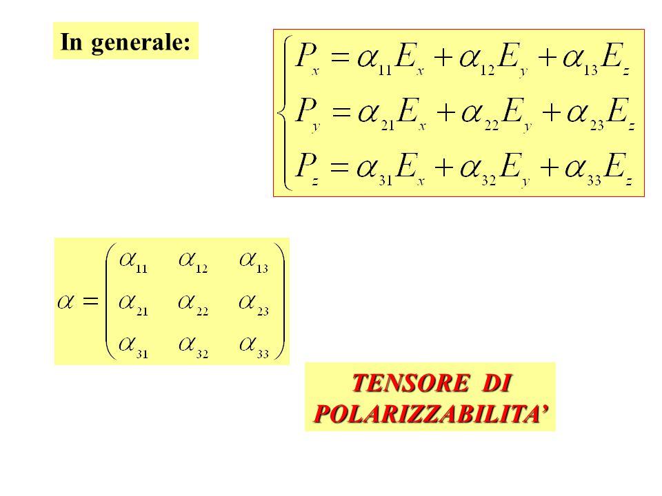 In generale: TENSORE DI POLARIZZABILITA'