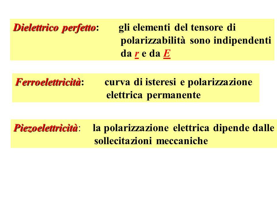Dielettrico perfetto: gli elementi del tensore di
