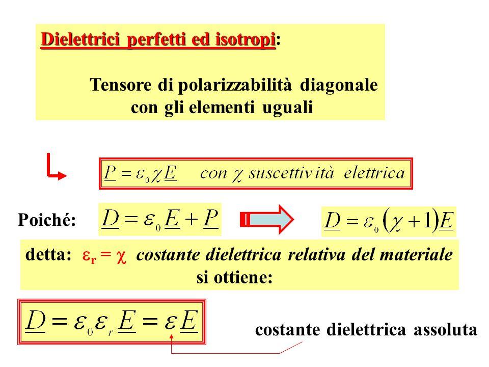 Dielettrici perfetti ed isotropi:
