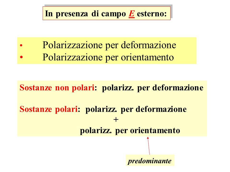 Polarizzazione per orientamento
