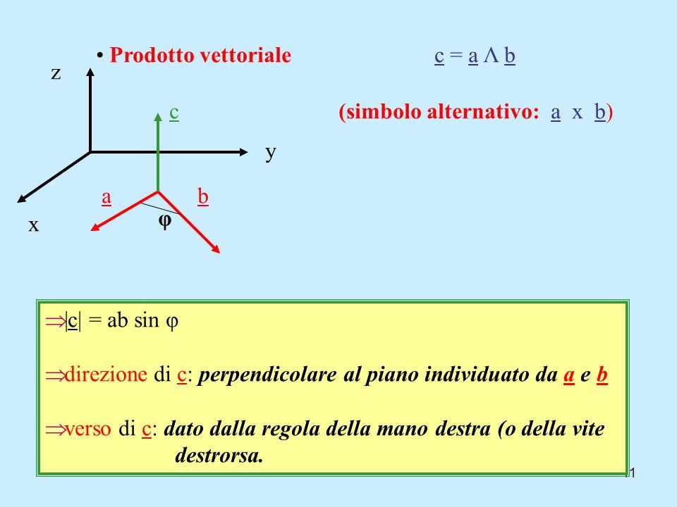 Prodotto vettoriale c = a Λ b