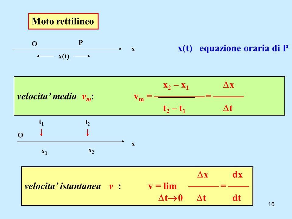 x(t) equazione oraria di P
