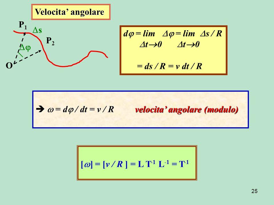 Velocita' angolare P1. s. d = lim  = lim s / R. t0 t0. = ds / R = v dt / R. P2.