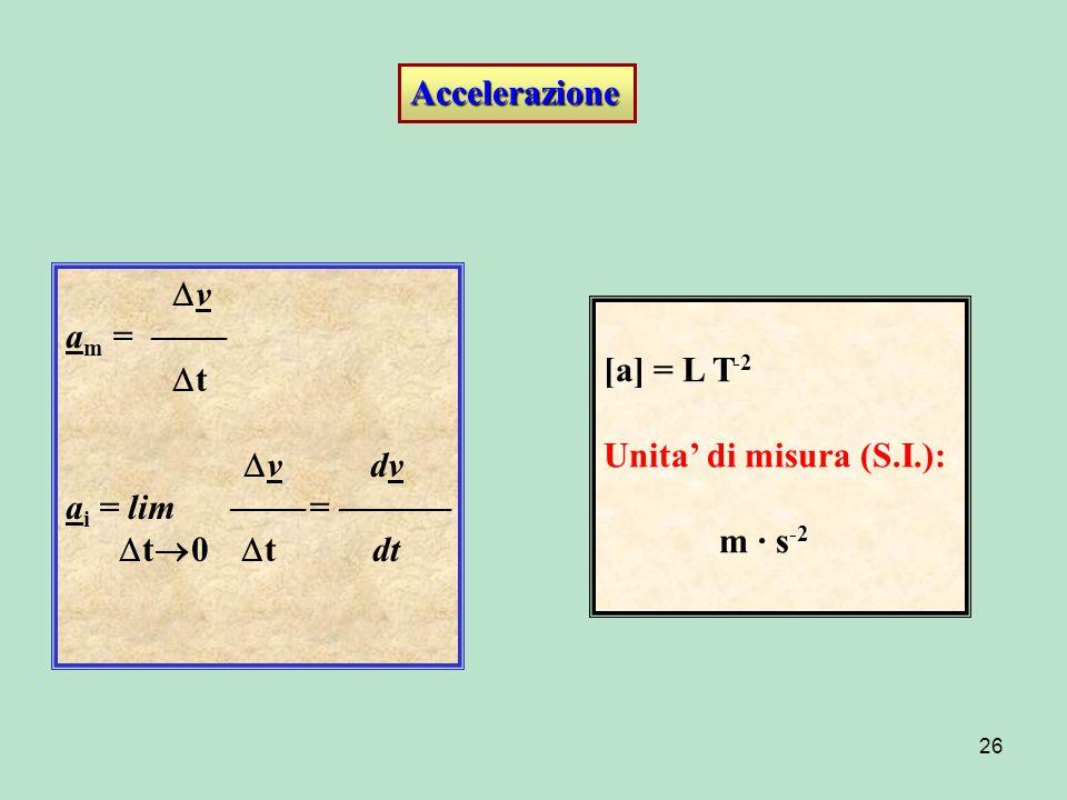 Accelerazione v. am =  t. v dv. ai = lim  =  t0 t dt.