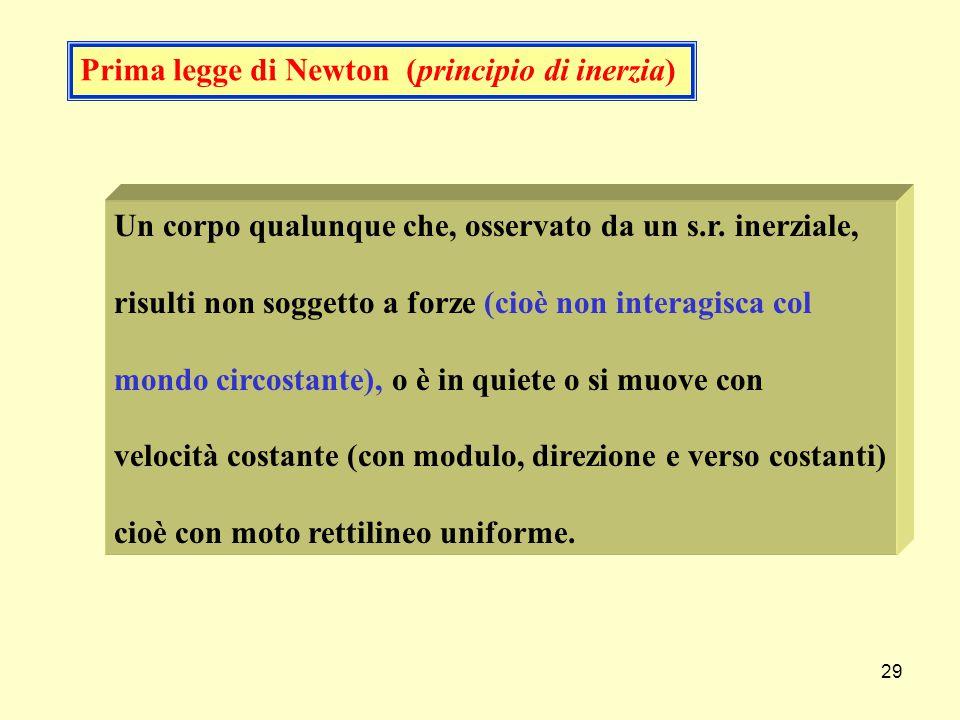 Prima legge di Newton (principio di inerzia)