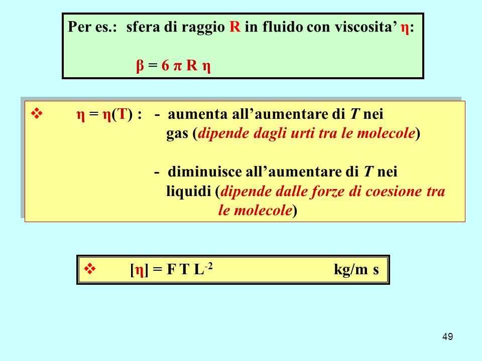 Per es.: sfera di raggio R in fluido con viscosita' η: