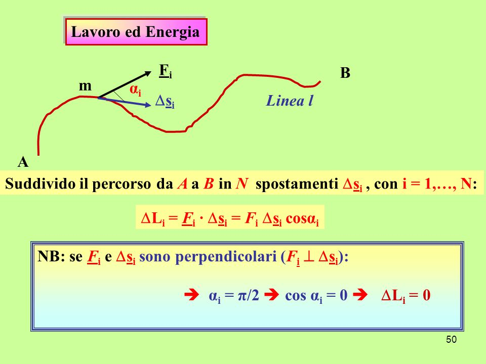 Lavoro ed Energia Fi. B. m. αi. si. Linea l. A. Suddivido il percorso da A a B in N spostamenti si , con i = 1,…, N: