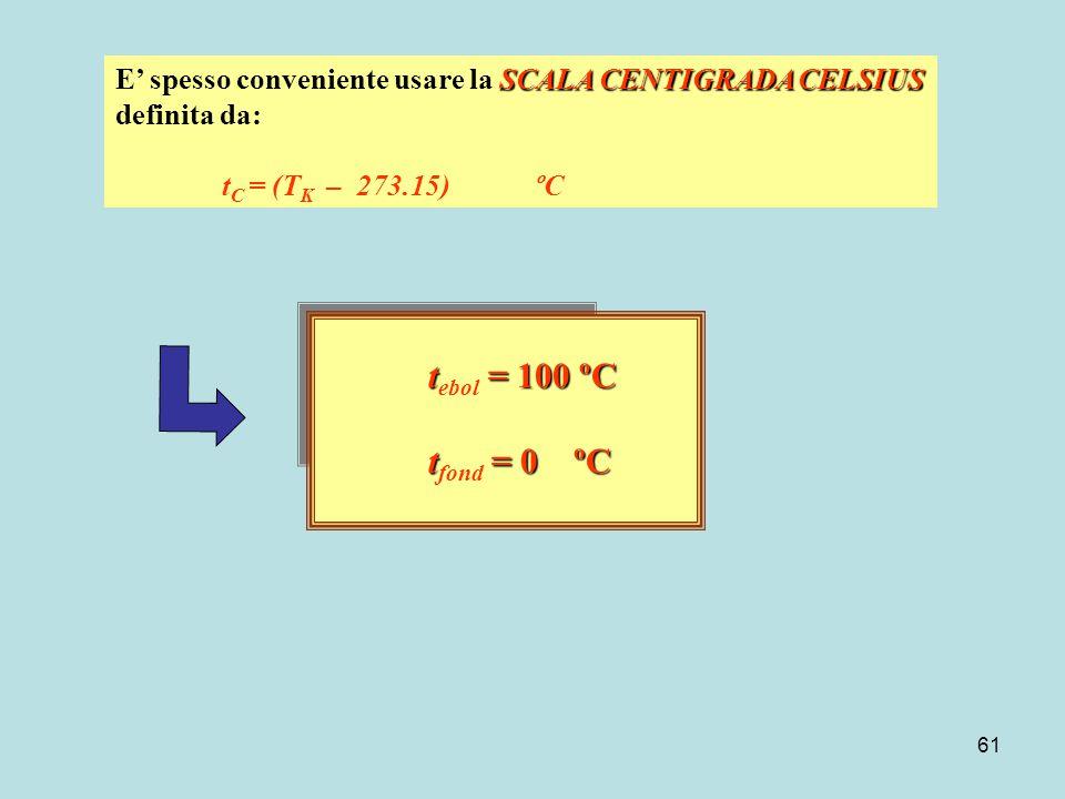 tfond = 0 ºC E' spesso conveniente usare la SCALA CENTIGRADA CELSIUS