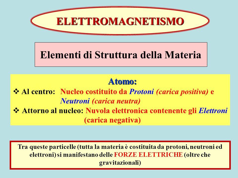 ELETTROMAGNETISMO Elementi di Struttura della Materia