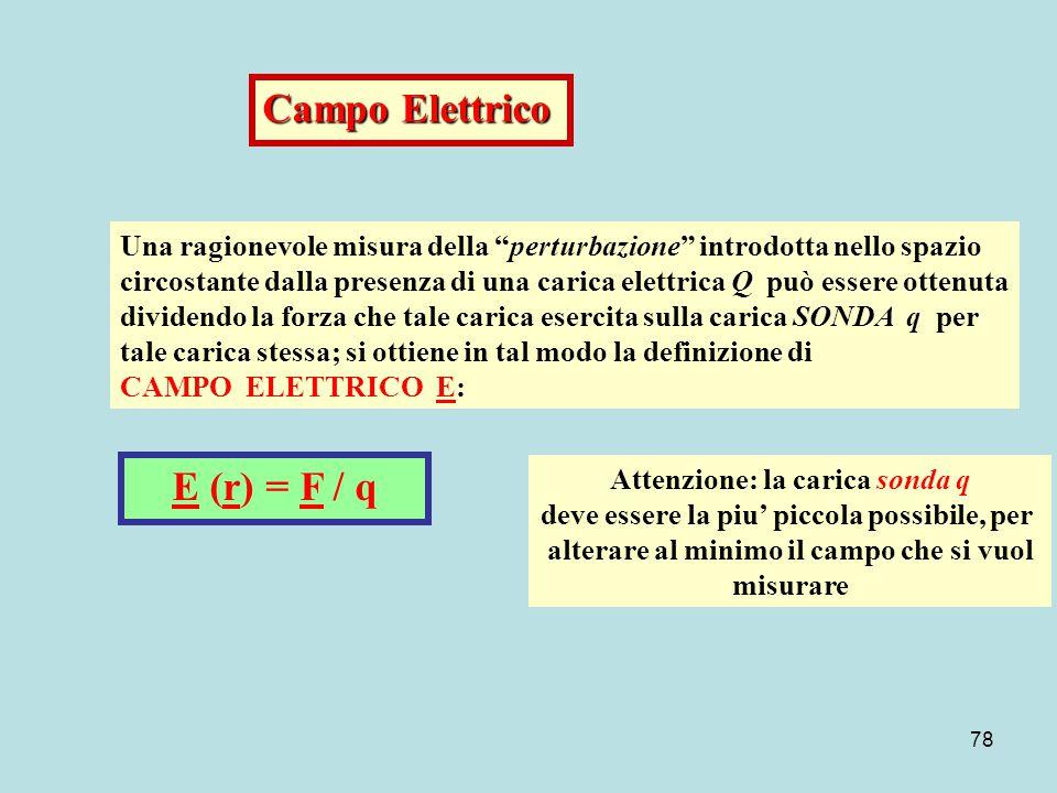 Campo Elettrico E (r) = F / q