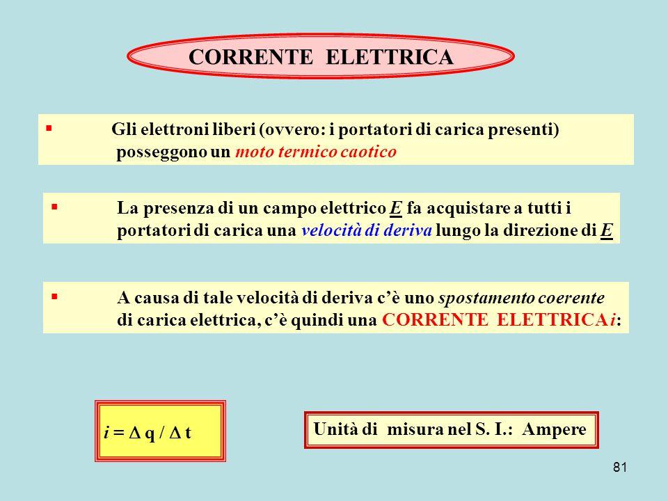CORRENTE ELETTRICA Gli elettroni liberi (ovvero: i portatori di carica presenti) posseggono un moto termico caotico.
