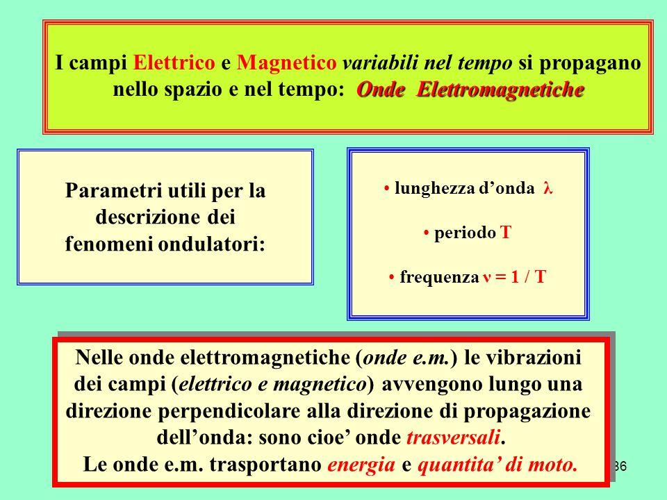 I campi Elettrico e Magnetico variabili nel tempo si propagano