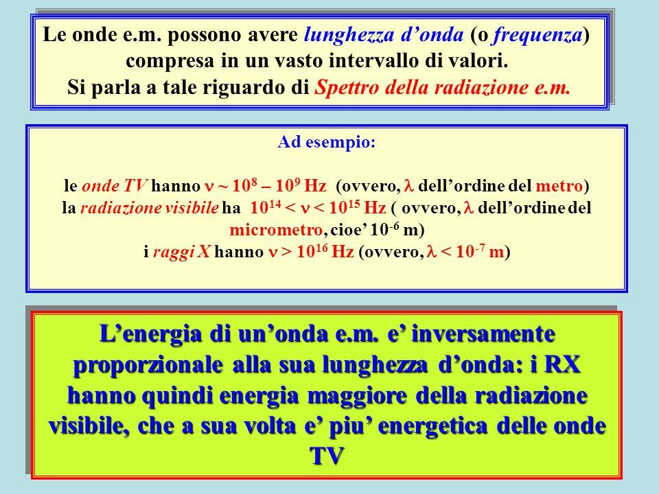 Le onde e.m. possono avere lunghezza d'onda (o frequenza)