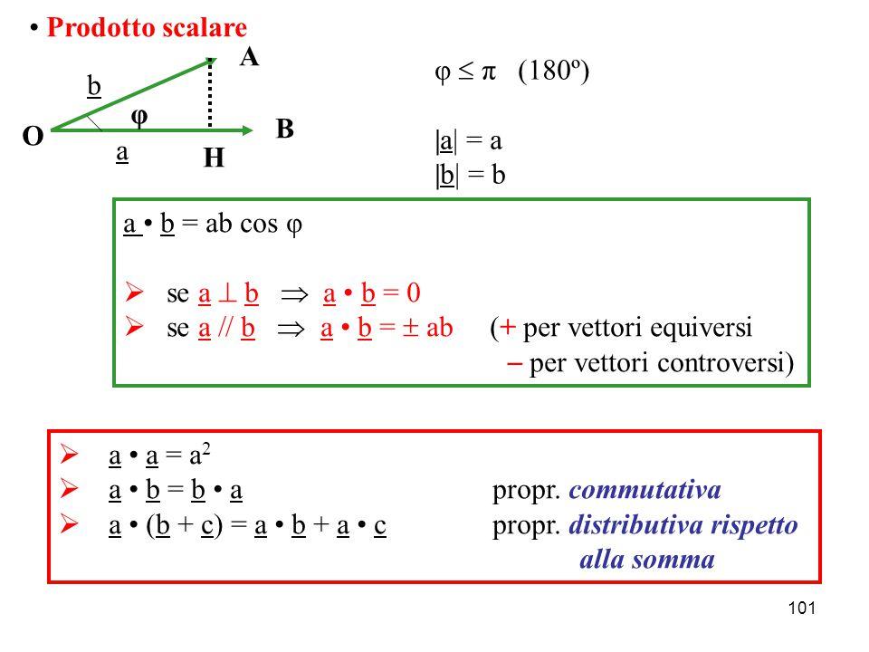 Prodotto scalare A. φ  π (180º) |a| = a. |b| = b. b. φ. B. O. a. H. a • b = ab cos φ. se a  b  a • b = 0.
