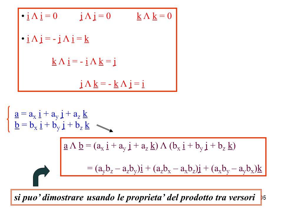 i Λ i = 0 j Λ j = 0 k Λ k = 0 i Λ j = - j Λ i = k. k Λ i = - i Λ k = j. j Λ k = - k Λ j = i. a = ax i + ay j + az k.