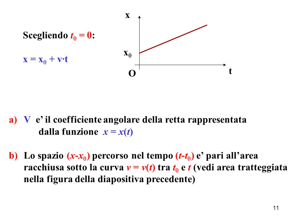 x Scegliendo t0 = 0: x = x0 + v·t. x0. t. O. a) V e' il coefficiente angolare della retta rappresentata.