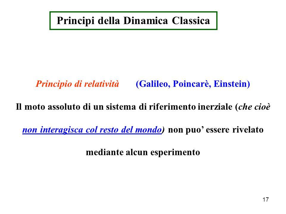Principi della Dinamica Classica