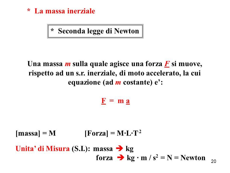 * Seconda legge di Newton