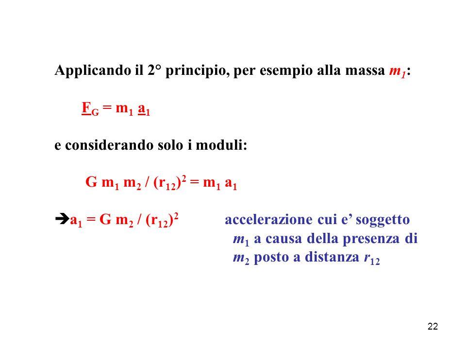 Applicando il 2° principio, per esempio alla massa m1: