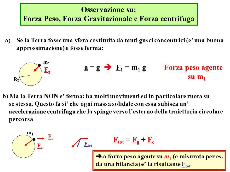 Forza Peso, Forza Gravitazionale e Forza centrifuga