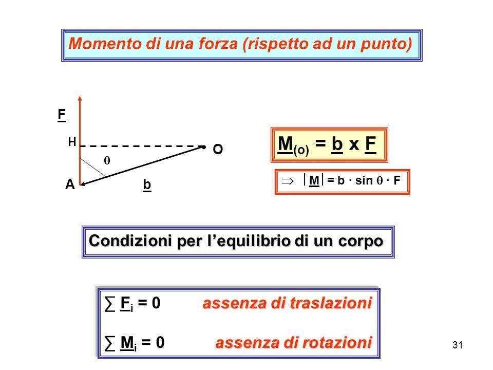 M(o) = b x F Momento di una forza (rispetto ad un punto) •