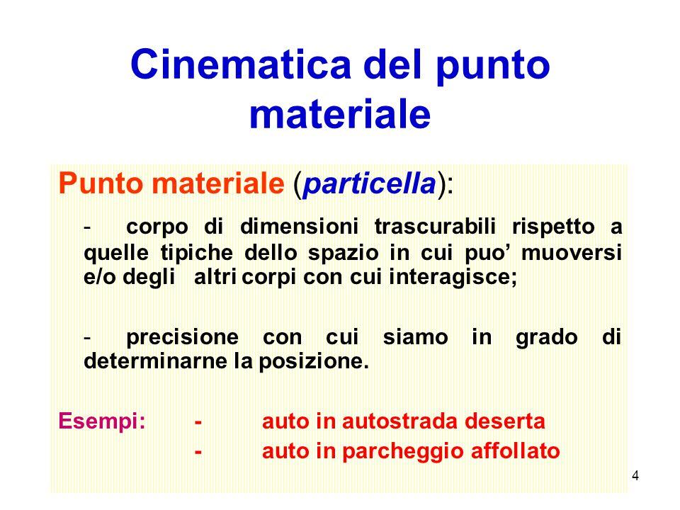 Cinematica del punto materiale