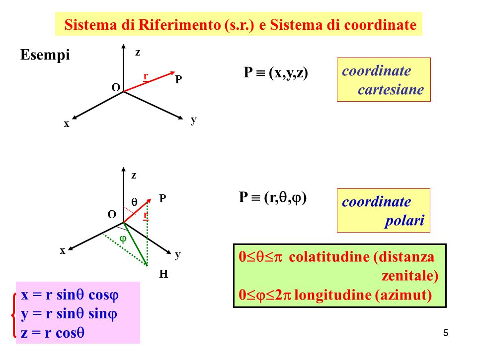 Sistema di Riferimento (s.r.) e Sistema di coordinate