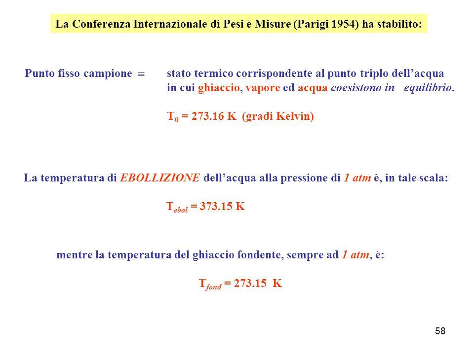 La Conferenza Internazionale di Pesi e Misure (Parigi 1954) ha stabilito: