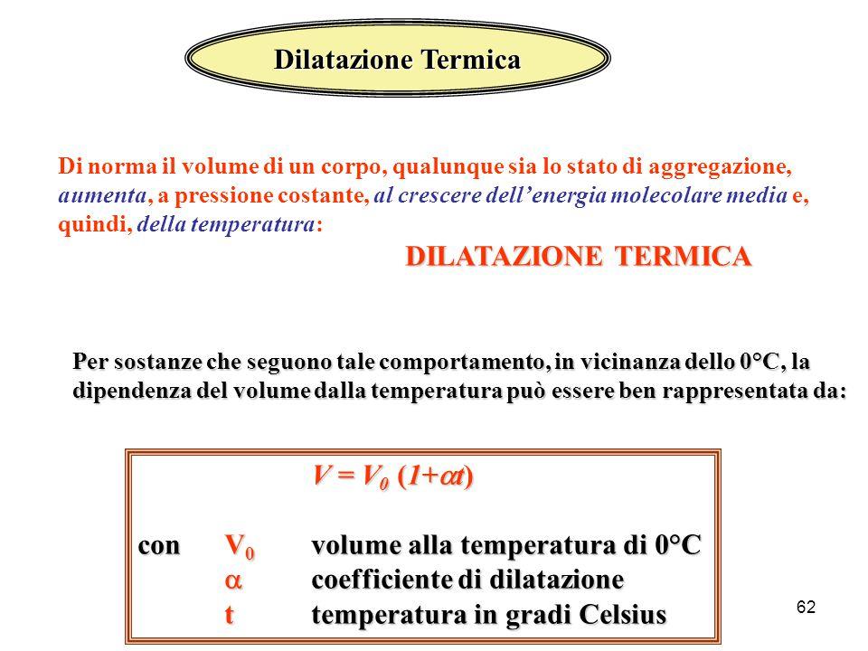 con V0 volume alla temperatura di 0°C  coefficiente di dilatazione