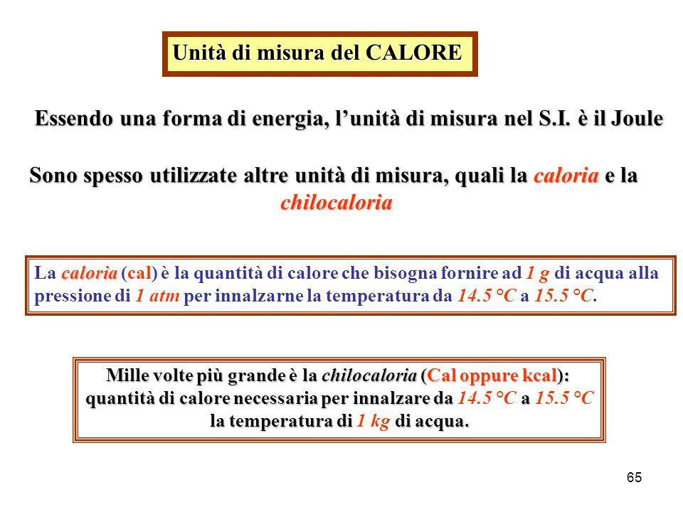 Unità di misura del CALORE