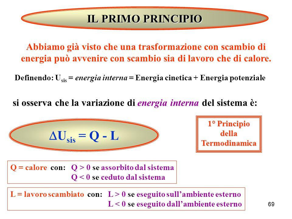 Usis = Q - L IL PRIMO PRINCIPIO