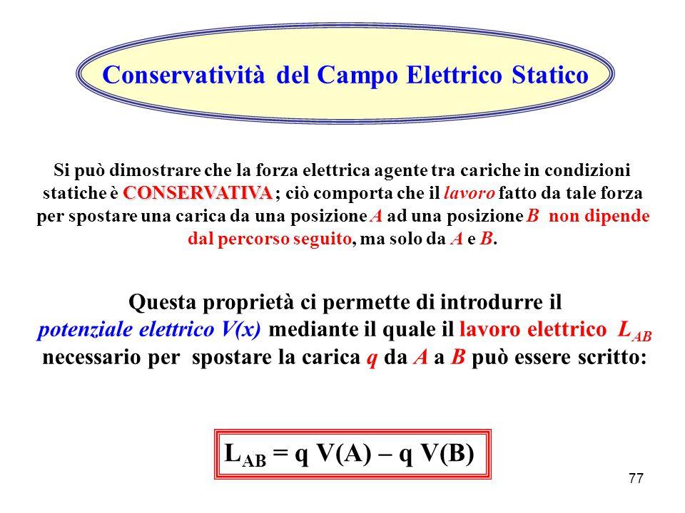Conservatività del Campo Elettrico Statico