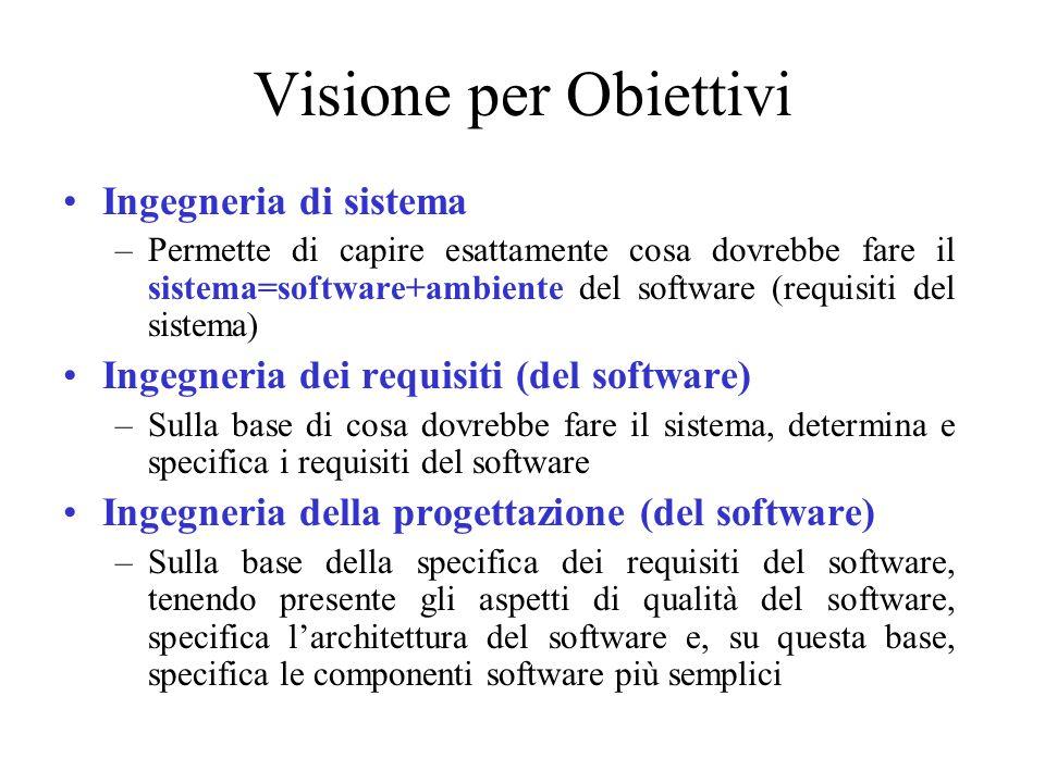 Visione per Obiettivi Ingegneria di sistema