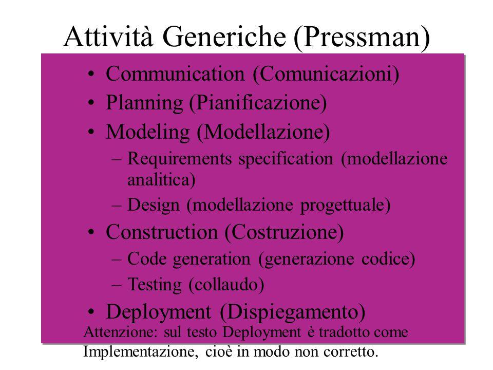 Attività Generiche (Pressman)