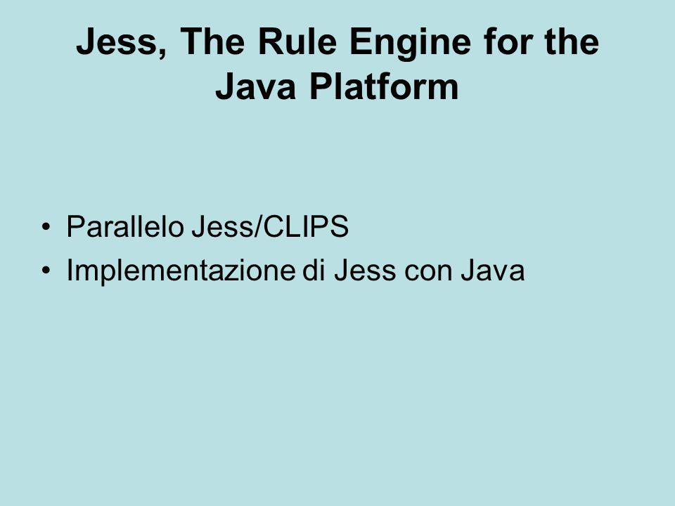 Jess, The Rule Engine for the Java Platform