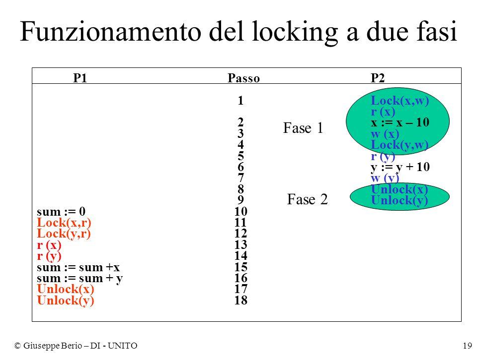 Funzionamento del locking a due fasi