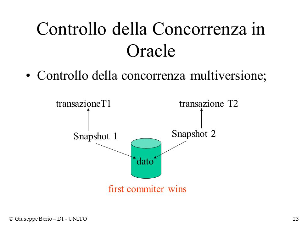 Controllo della Concorrenza in Oracle