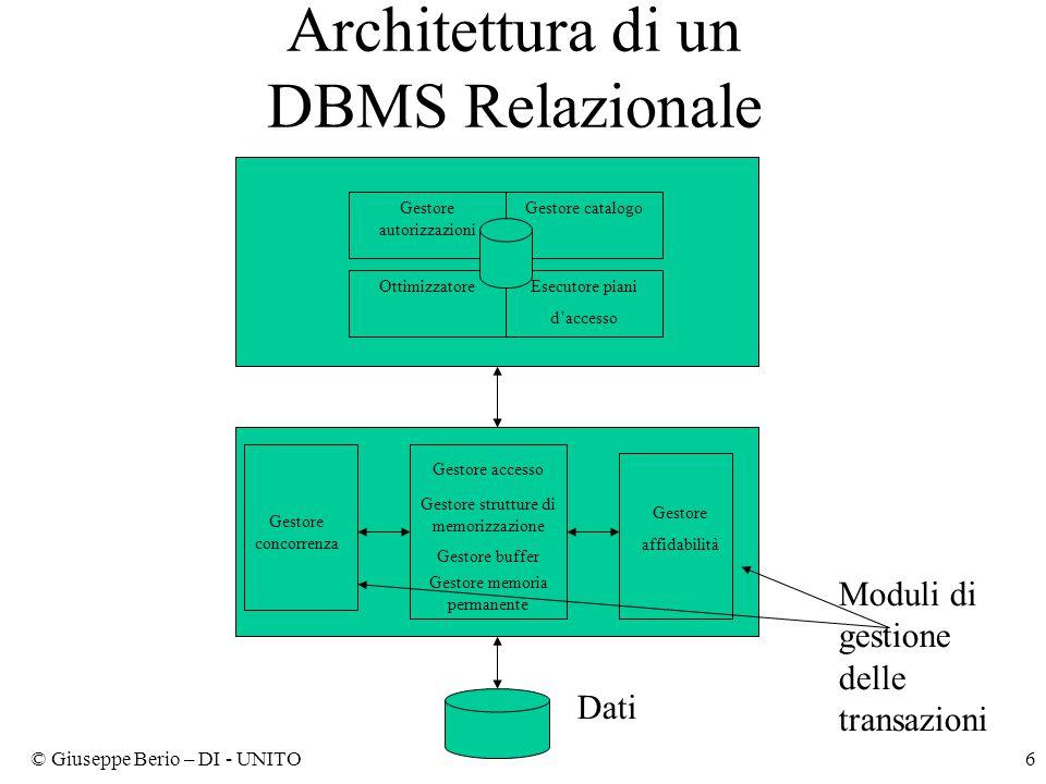 Architettura di un DBMS Relazionale