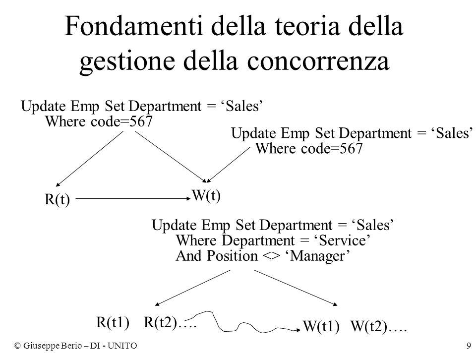 Fondamenti della teoria della gestione della concorrenza