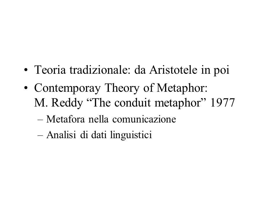 Teoria tradizionale: da Aristotele in poi