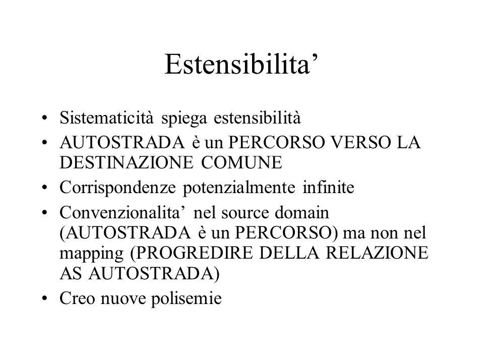 Estensibilita' Sistematicità spiega estensibilità