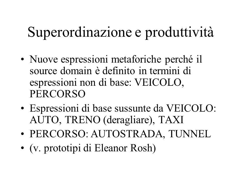Superordinazione e produttività