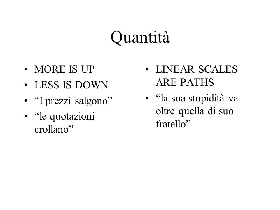 Quantità MORE IS UP LESS IS DOWN I prezzi salgono